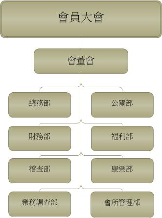 org_main